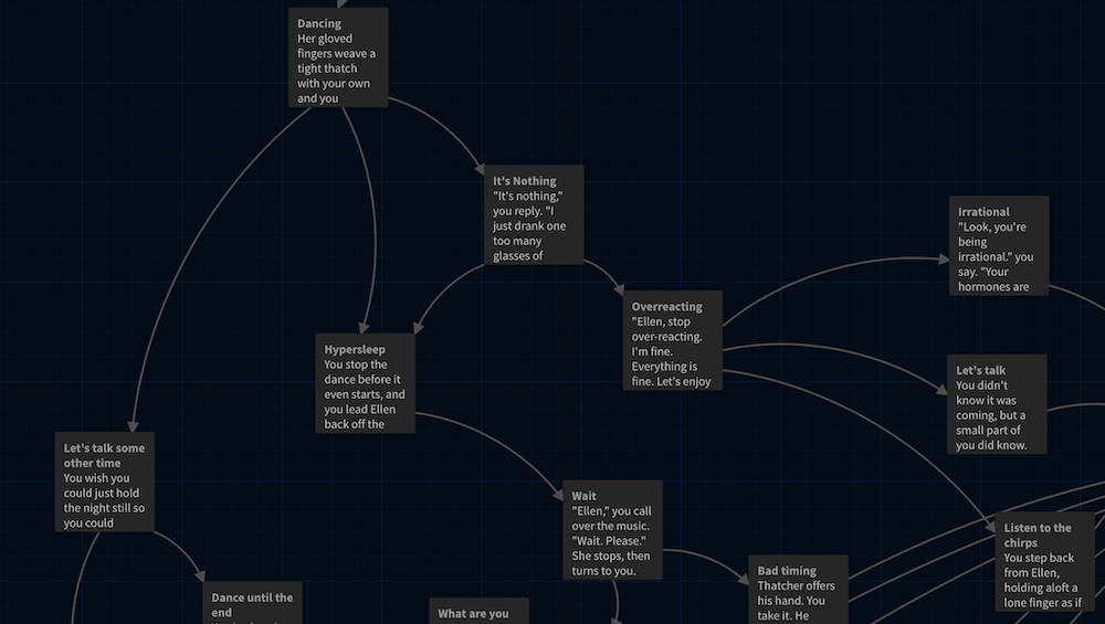 A picture of my story in Twine.