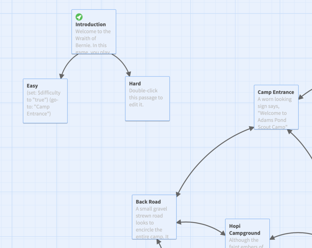 A screenshot showing Twine passages without any new transitions.