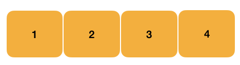 A series a squares numbered 1,2,3,4